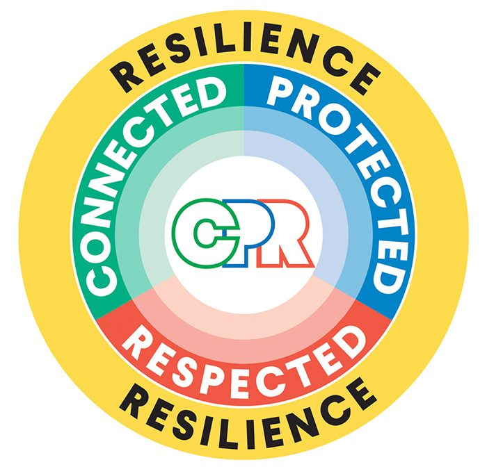 Resilient Youth Australia Parent Resources